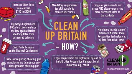 Infographic - how to clean up Britain