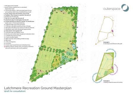 Latchmere Masterplan Document 2019 © FriendsOfLatchmereRec