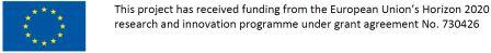 Funding received from the European Union's Horizon 2020 research & innovation programme
