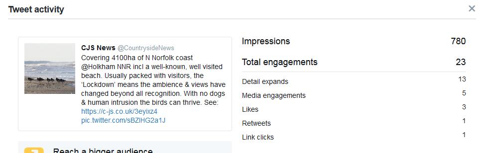 Tweet activity for Holkham Estate fetature, second tweet